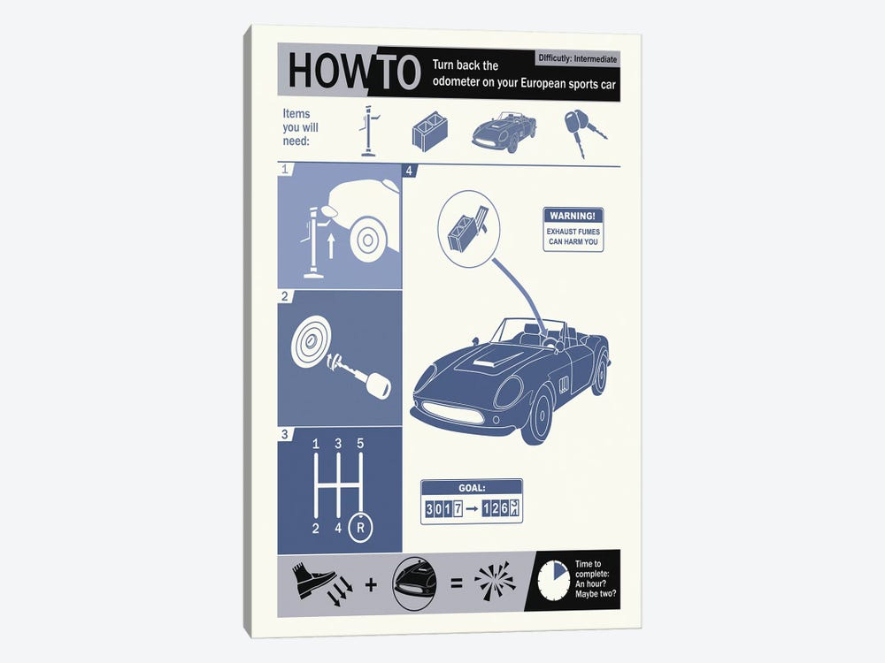 How To Turn Back The by Steve Thomas 1-piece Art Print