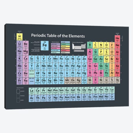 Periodic Table of Elements Canvas Print #8767} by Michael Tompsett Canvas Art