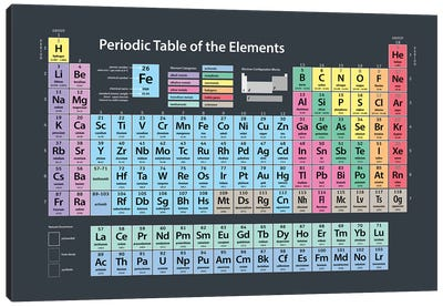 Periodic Table of Elements by Michael Tompsett Canvas Art