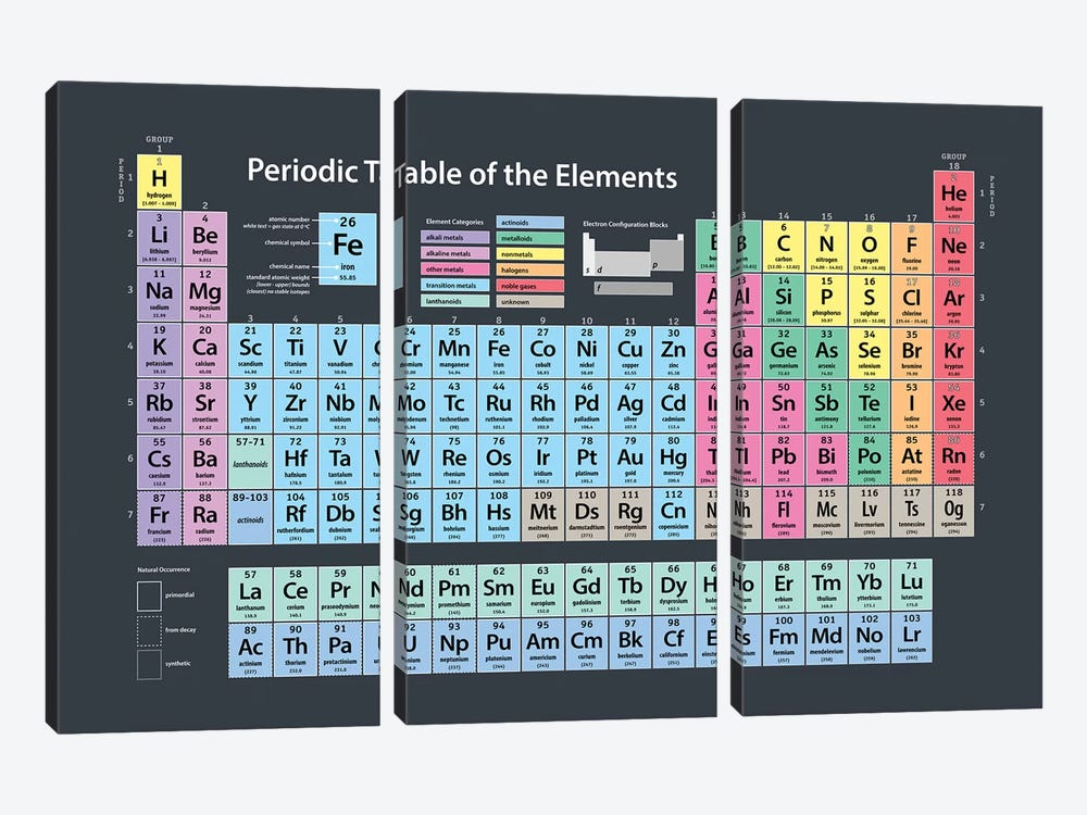 Periodic Table of Elements by Michael Tompsett 3-piece Canvas Print