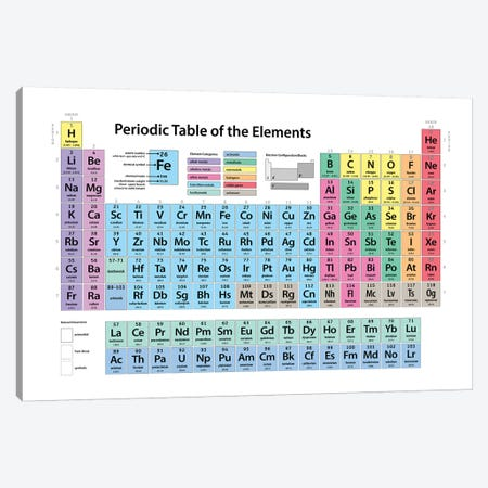 Periodic Table of Elements II Canvas Print #8768} by Michael Tompsett Canvas Art Print