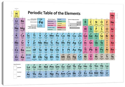 Periodic Table of Elements II Canvas Print #8768