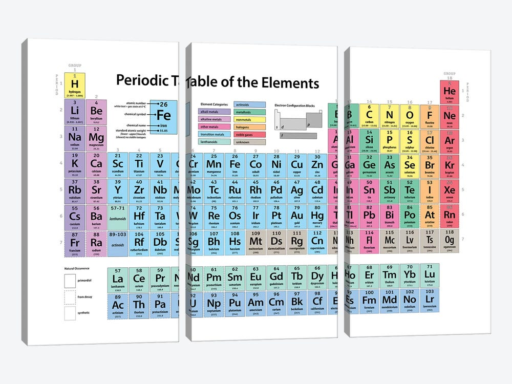 Periodic Table of Elements II by Michael Tompsett 3-piece Canvas Art