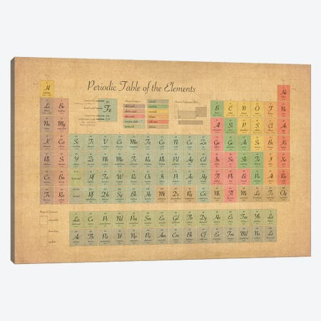 Periodic Table of the Elements III Canvas Print #8989} by Michael Tompsett Canvas Print