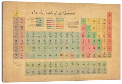 Periodic Table of the Elements III Canvas Print #8989