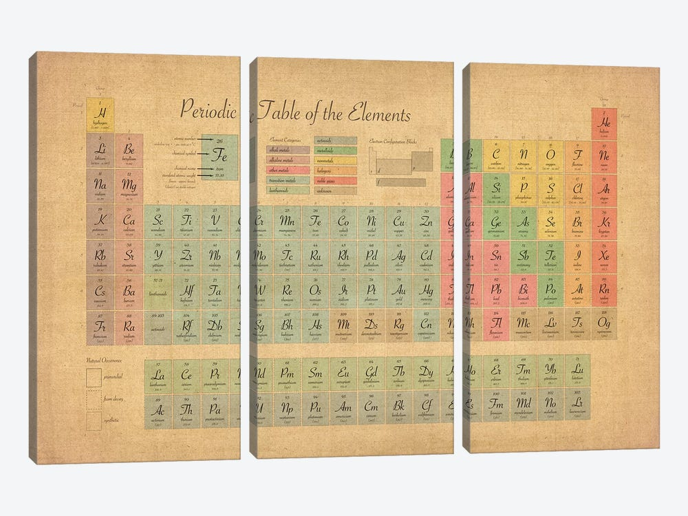 Periodic Table of the Elements III by Michael Tompsett 3-piece Canvas Wall Art