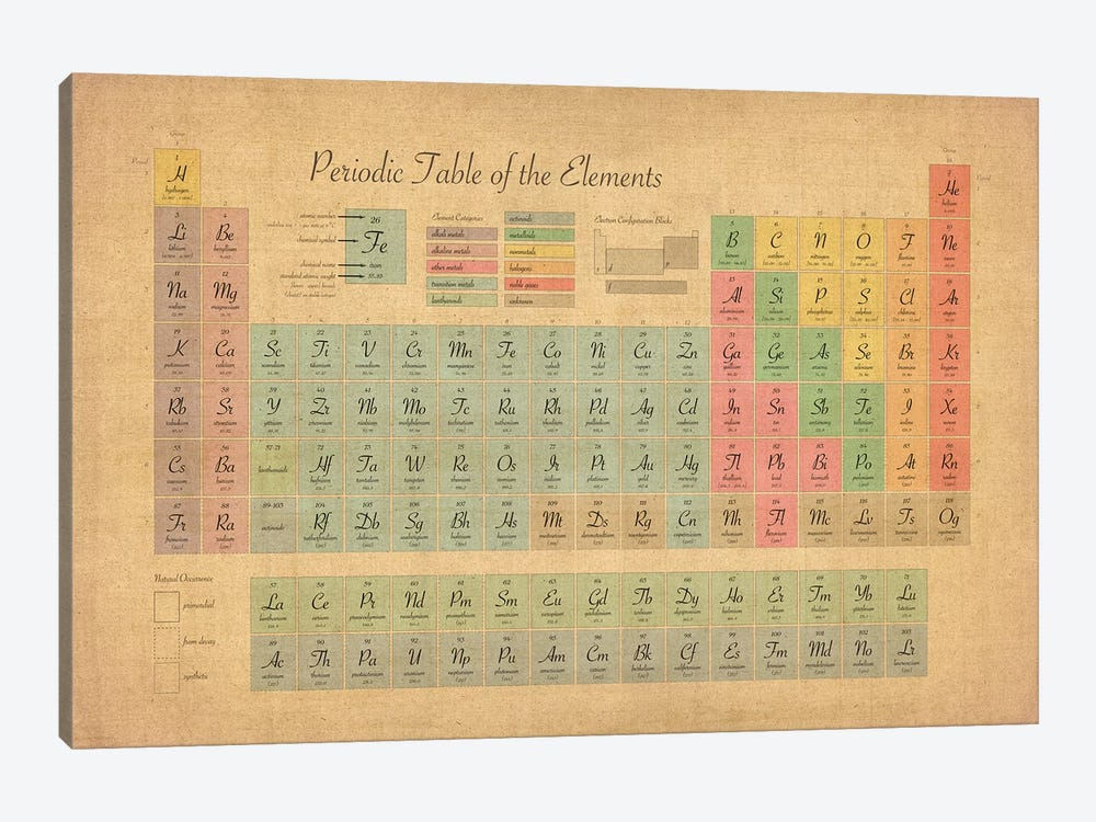 Periodic Table of the Elements III by Michael Tompsett 1-piece Canvas Art