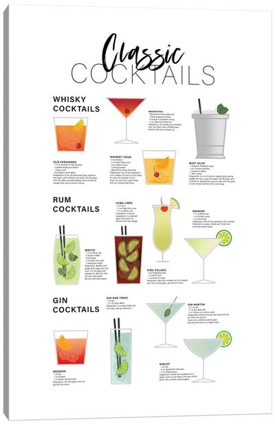 Classic Cocktails - Whiskey Rum Gin Canvas Art Print