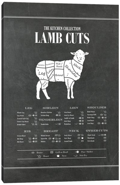 Lamb Cuts- Chalk Canvas Art Print