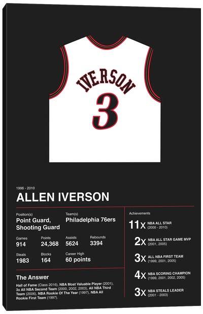 Allen Iverson Career Stats Canvas Art Print