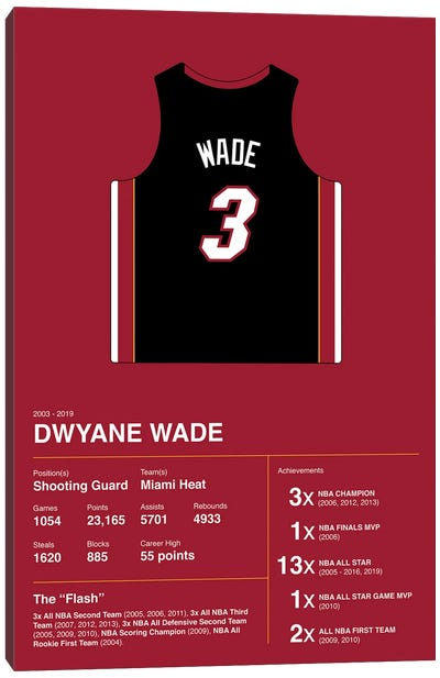Dwyane Wade Career Stats Canvas Art Print