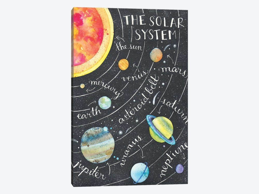Solar System by Ana Victoria Calderón 1-piece Canvas Artwork