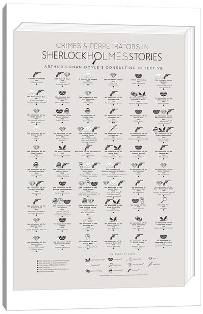 Crimes And Perpetrators In Sherlock Holmes Stories Canvas Art Print
