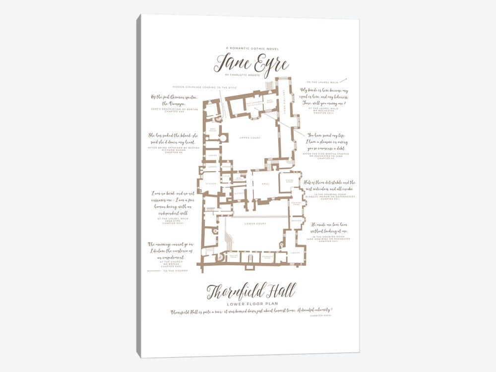 Jane Eyre By Charlotte Bronte Infographic by Bibliotography 1-piece Canvas Wall Art