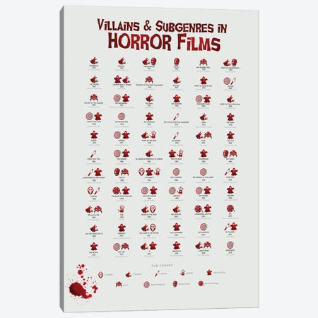 Villains And Subgenres In Horror Films Canvas Print #BIB53} by Bibliotography Canvas Artwork