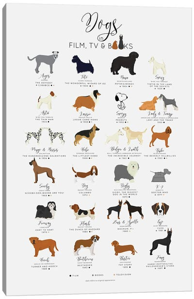 Dogs In Film, TV And Books Canvas Art Print