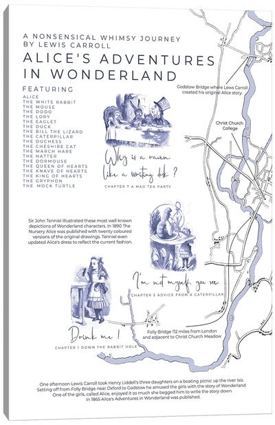 Alice's Adventures In Wonderland Infographic Portrait Canvas Art Print