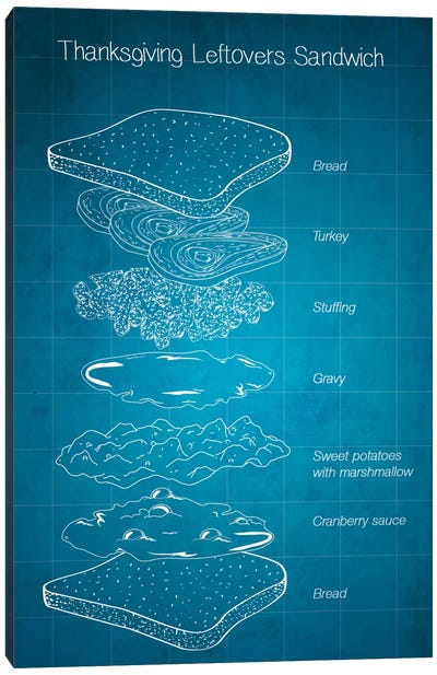 Thanksgiving Leftovers Sandwich Blueprint Canvas Print #BLU1