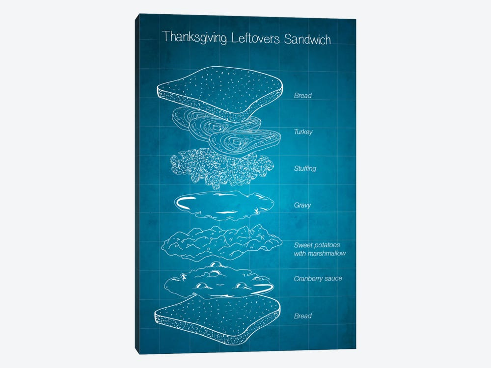 Thanksgiving Leftovers Sandwich Blueprint by 5by5collective 1-piece Art Print