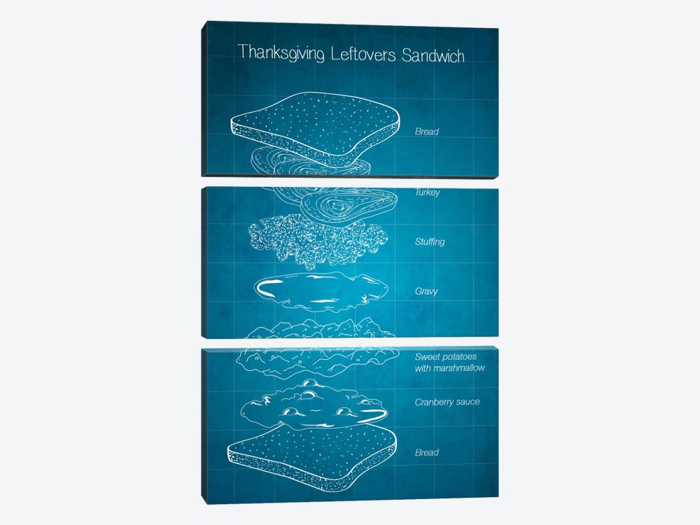 Thanksgiving Leftovers Sandwich Blueprint by 5by5collective 3-piece Canvas Art Print
