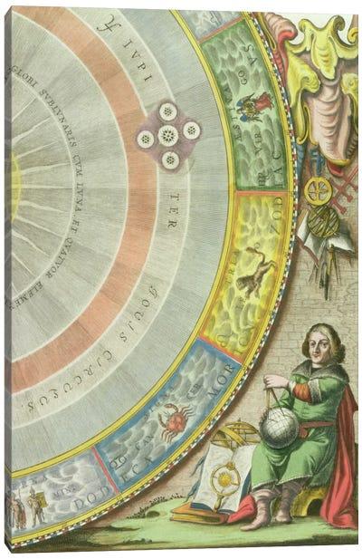 Nicolaus Copernicus  Canvas Art Print