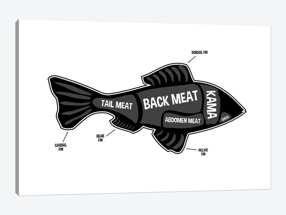 Fish Butcher Print by Benton Park Prints 1-piece Art Print