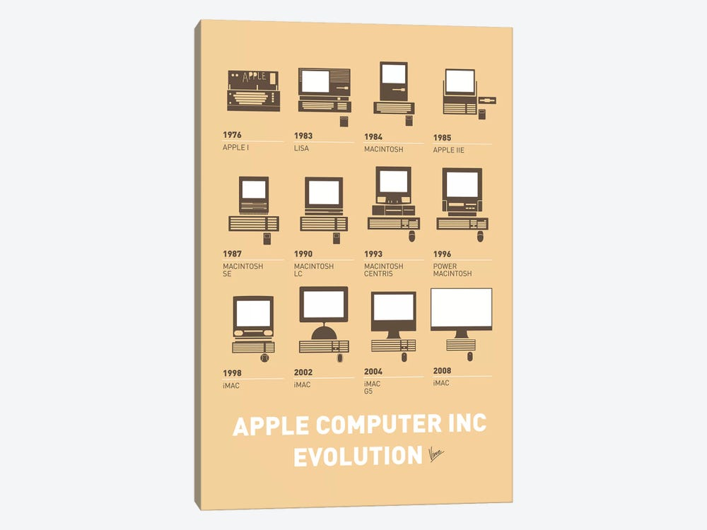 Evolution Apple Mac Minimal Poster by Chungkong 1-piece Art Print