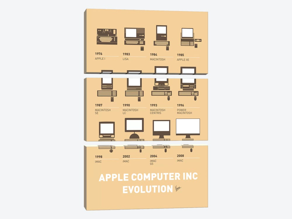 Evolution Apple Mac Minimal Poster by Chungkong 3-piece Canvas Art Print