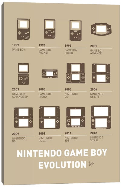 Evolution Nintendo Game Boy Minimal Poster Canvas Art Print