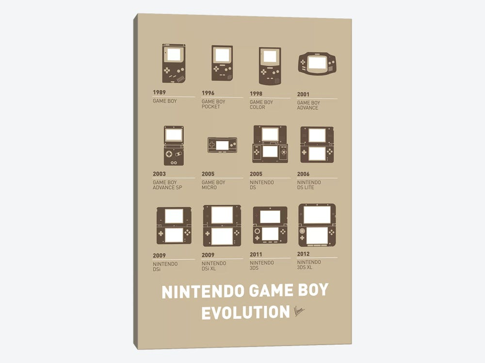 Evolution Nintendo Game Boy Minimal Poster by Chungkong 1-piece Canvas Art Print