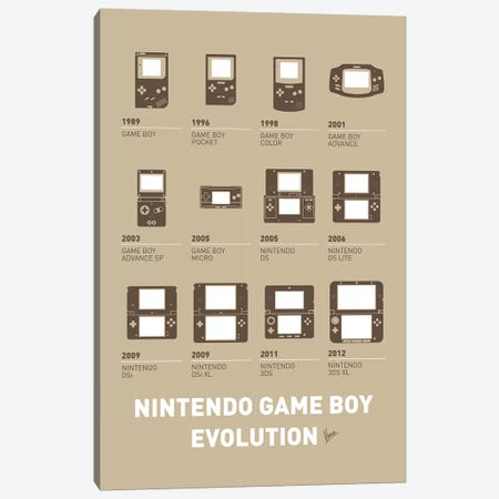 Evolution Nintendo Game Boy Minimal Poster Canvas Print #CKG830} by Chungkong Canvas Wall Art