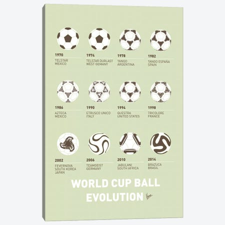 Evolution Soccer Ball Minimal Poster Canvas Print #CKG832} by Chungkong Canvas Artwork
