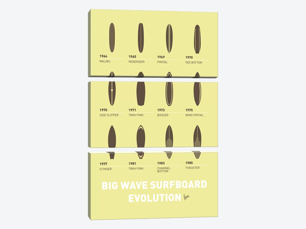 Evolution Surfboards Minimal Poster by Chungkong 3-piece Canvas Artwork