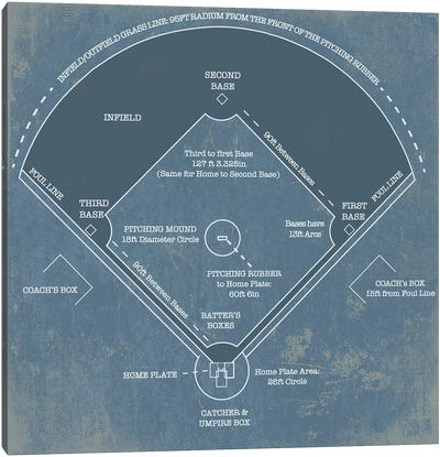 Baseball Diamond Blueprint Canvas Art Print