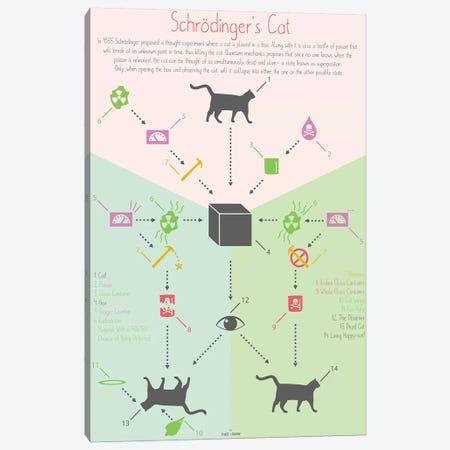 Schrödingers Cat Canvas Print #DDW28} by DAU-DAW Canvas Art Print