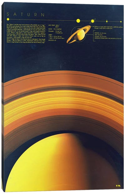 Our Solar System: Saturn Canvas Print #DES20