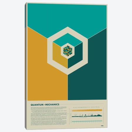 Quantum Mechanics Canvas Print #DES35} by 2046 Design Canvas Art
