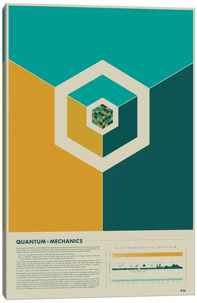 Quantum Mechanics Canvas Art Print