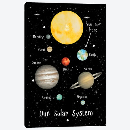 Space And Solar System Guide To The Planets And Sun Canvas Print #DHV54} by Design Harvest Canvas Artwork