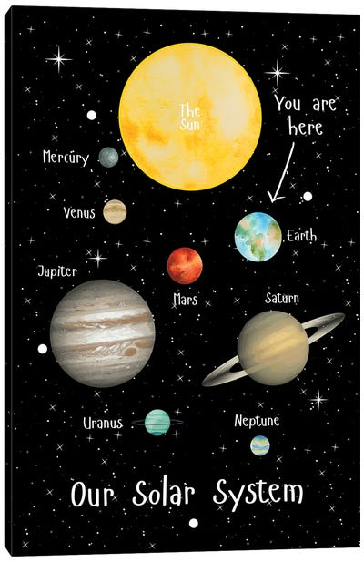 Space And Solar System Guide To The Planets And Sun Canvas Art Print