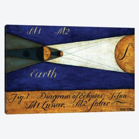 Eclipses II Canvas Print #DKS39} by Daniel Patrick Kessler Canvas Wall Art