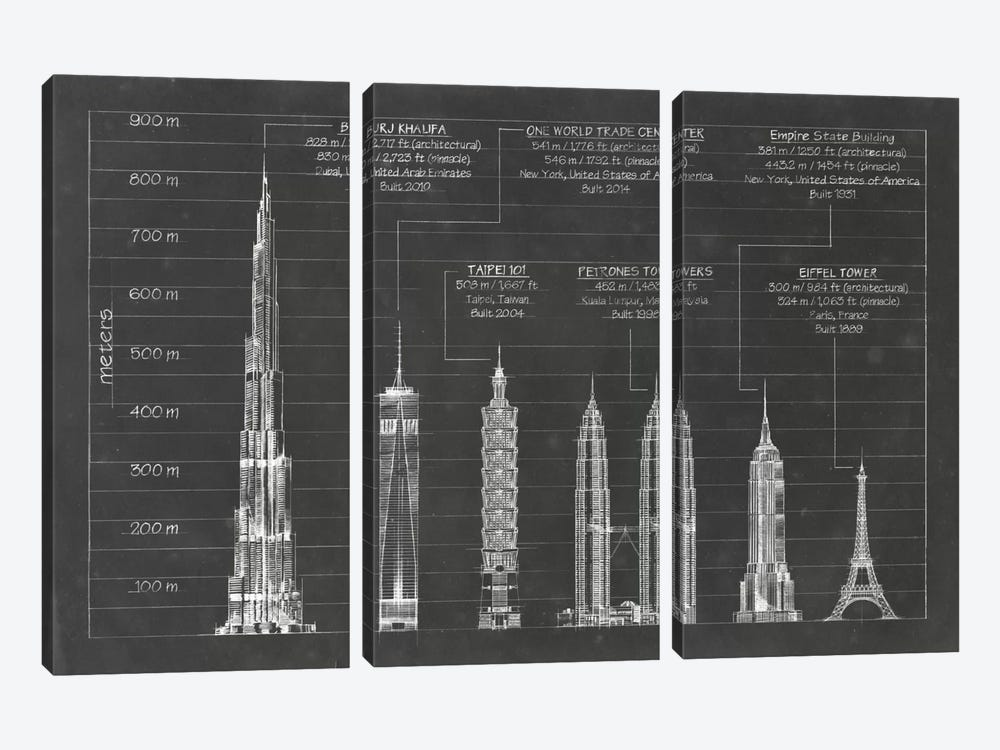 Architectural Heights by Ethan Harper 3-piece Art Print