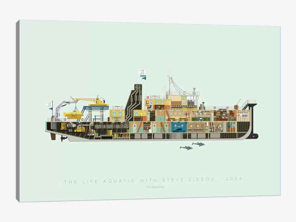 The Life Aquatic With Steve Zissou by Fred Birchal 1-piece Canvas Art