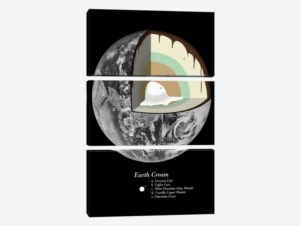 Earth Cream by Florent Bodart 3-piece Canvas Print