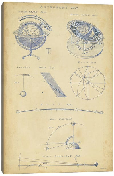 Vintage Astronomy III Canvas Art Print