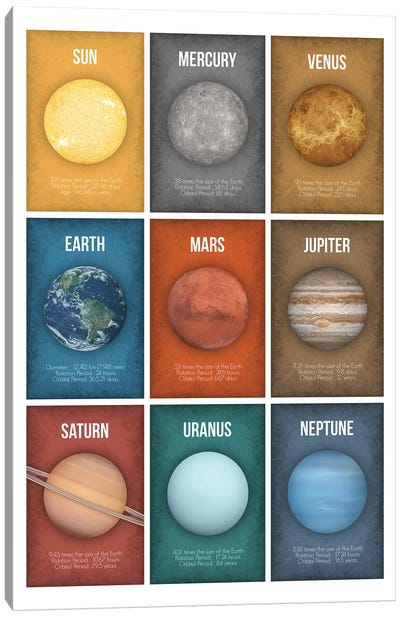 Planet Series Collage I Canvas Art Print