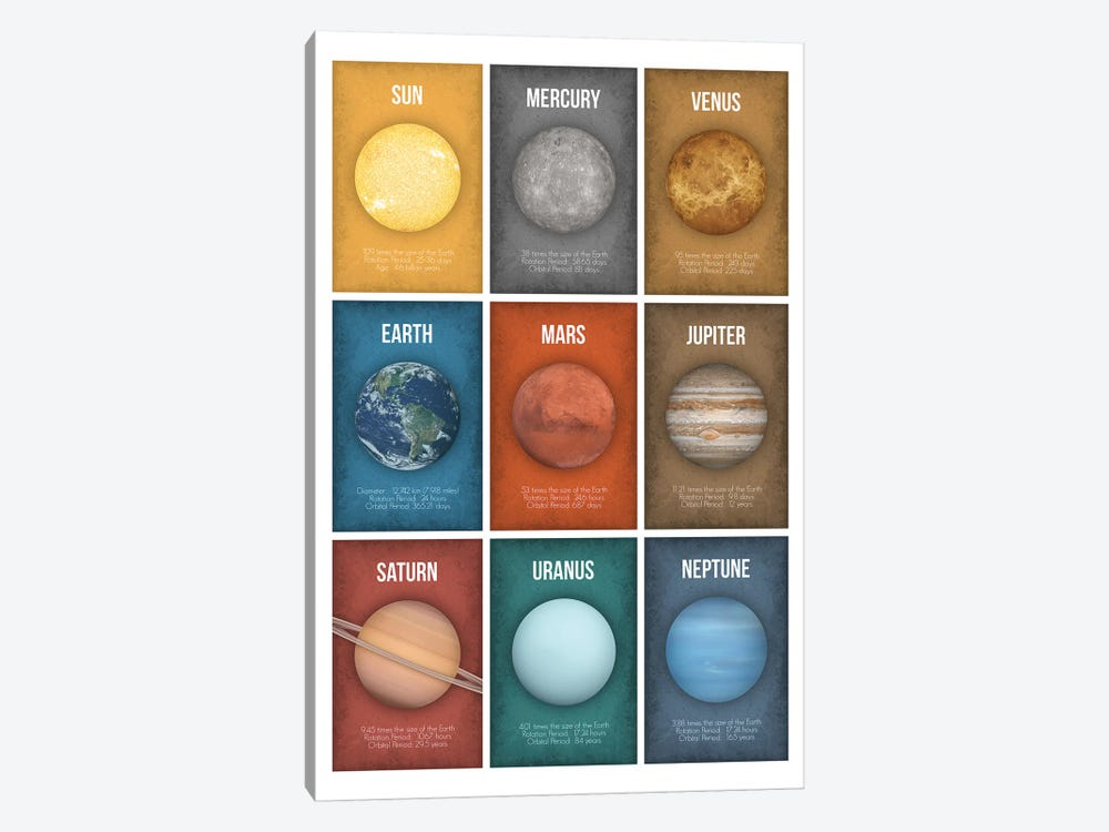 Planet Series Collage I by GetYourNerdOn 1-piece Canvas Artwork