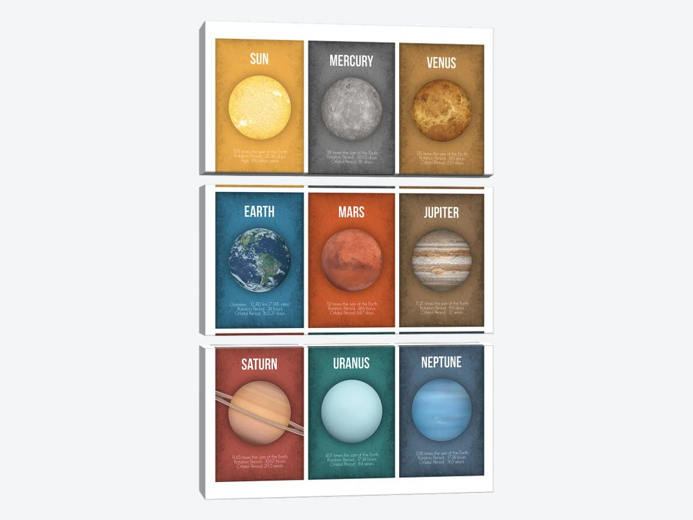 Planet Series Collage I by GetYourNerdOn 3-piece Canvas Artwork