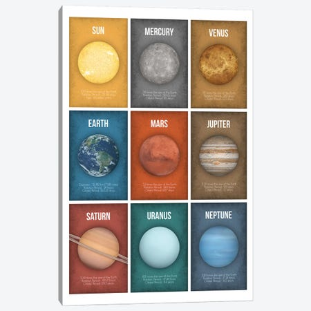 Planet Series Collage I Canvas Print #GYO13} by GetYourNerdOn Canvas Wall Art