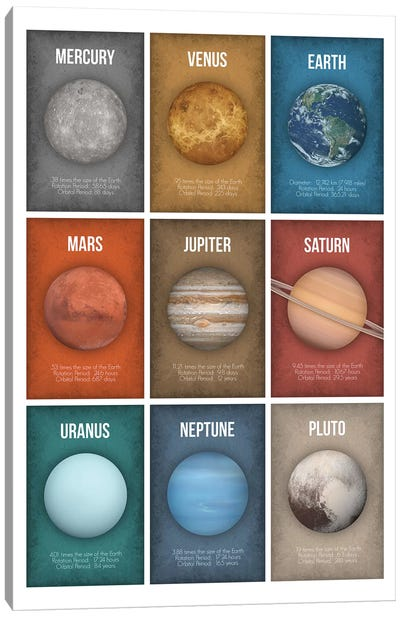 Planet Series Collage II Canvas Art Print